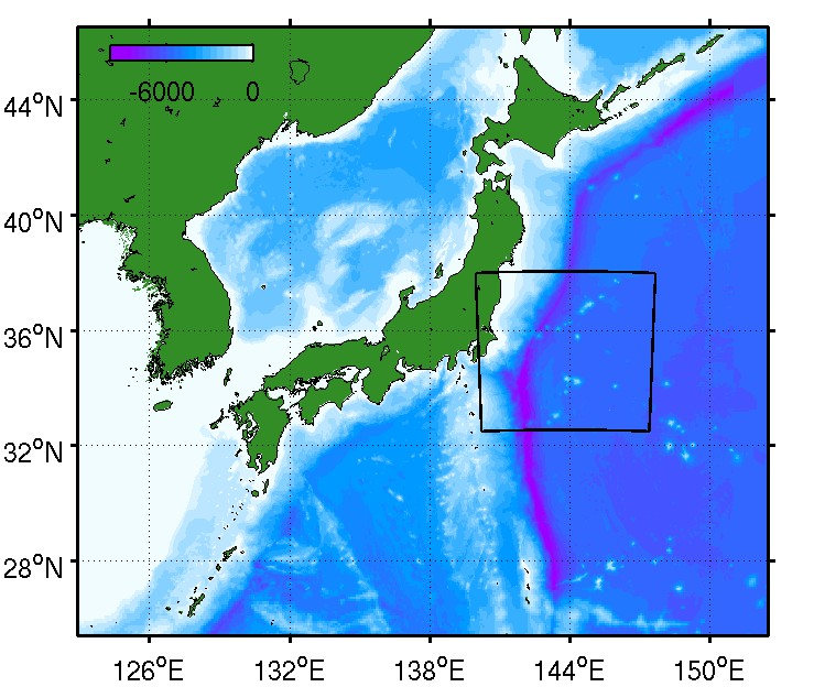 surface vorticity in the Kuroshio Extension